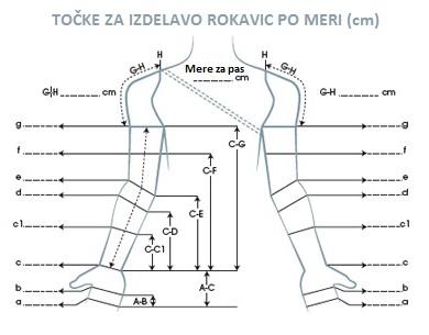 Točke za izdelavo kompresijskih rokavic po meri