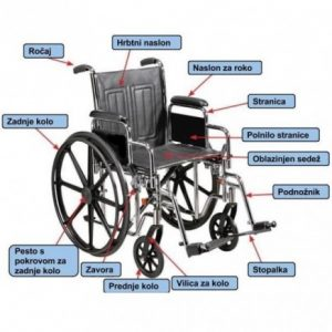 Rezervni deli in dodatki za invalidski voziček